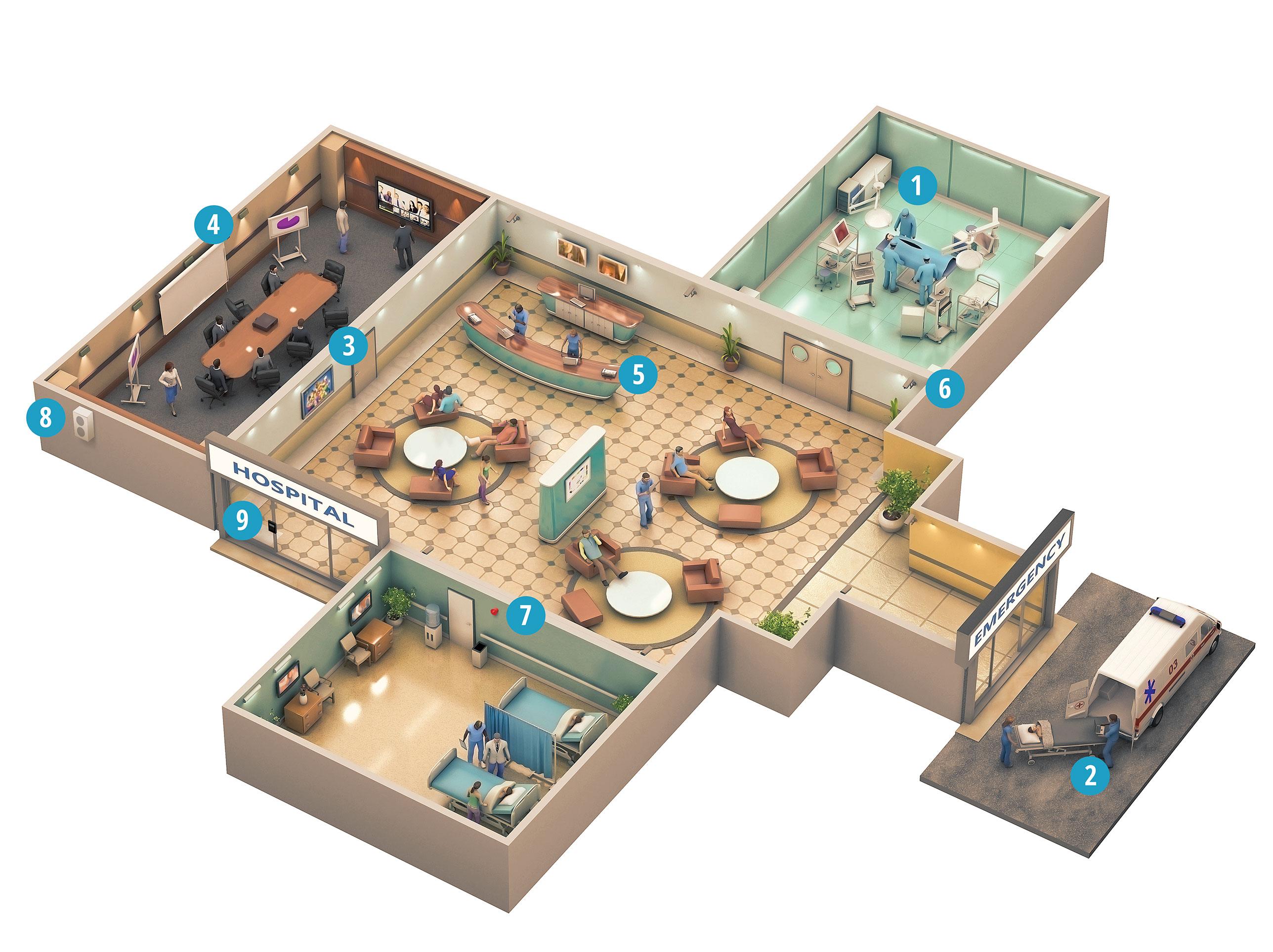 Wie unterstützen die Lösungen von Panasonic Krankenhäuser?