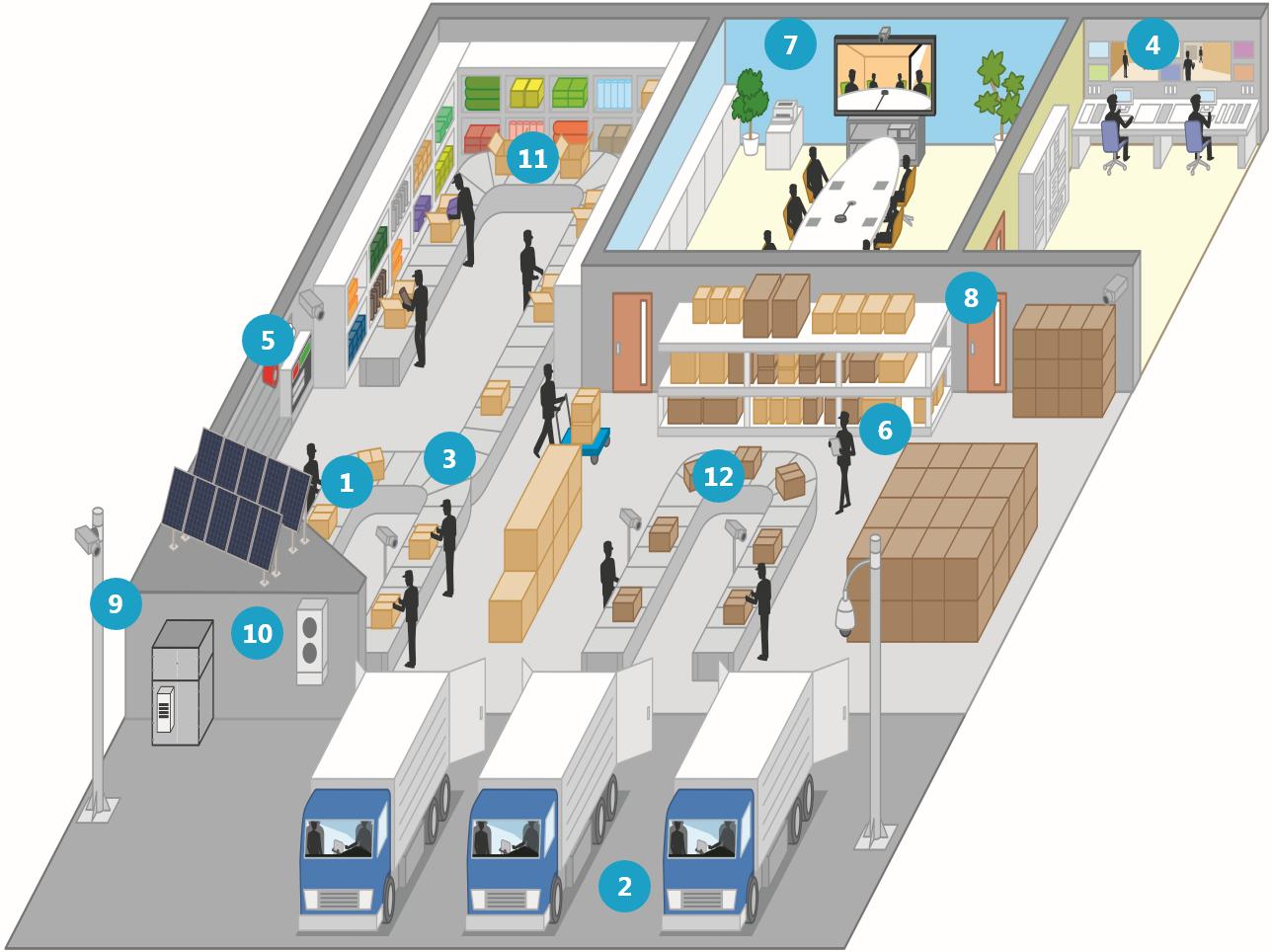 Wie unterstützen die Lösungen von Panasonic den Logistiksektor?