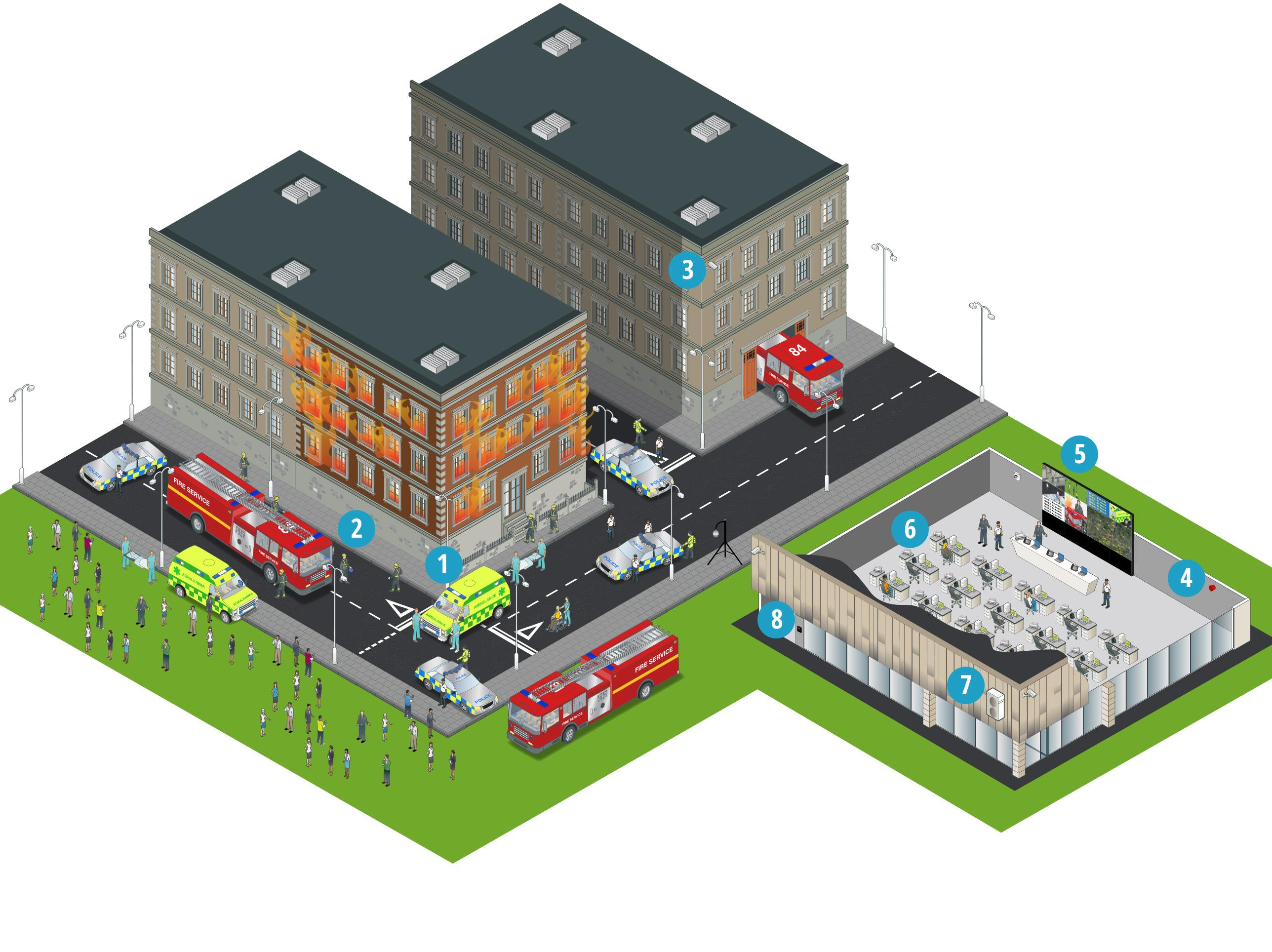Wie unterstützen die Lösungen von Panasonic Notfall- und Rettungsdienste?