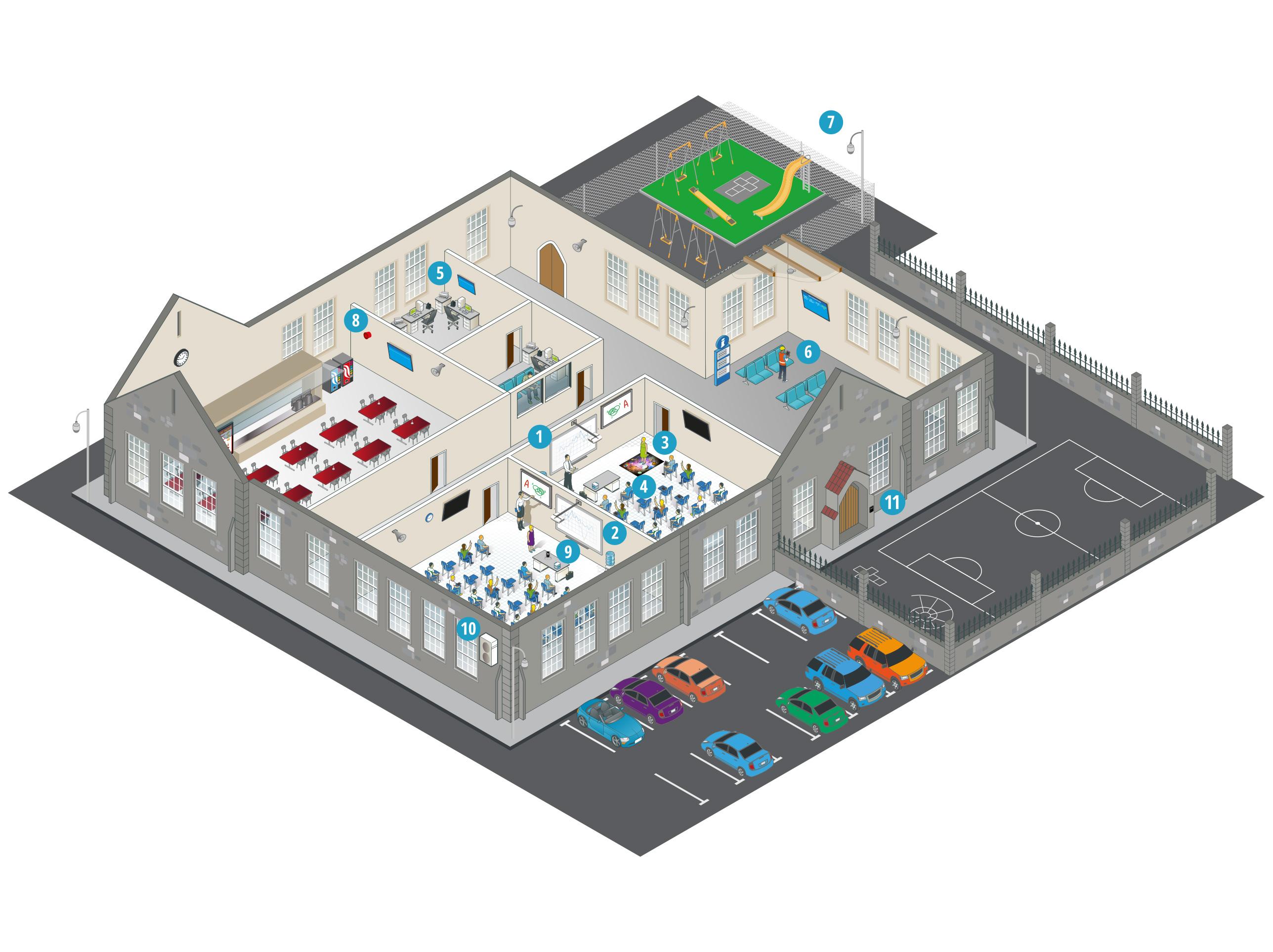 Wie unterstützen die Lösungen von Panasonic Grundschulen?