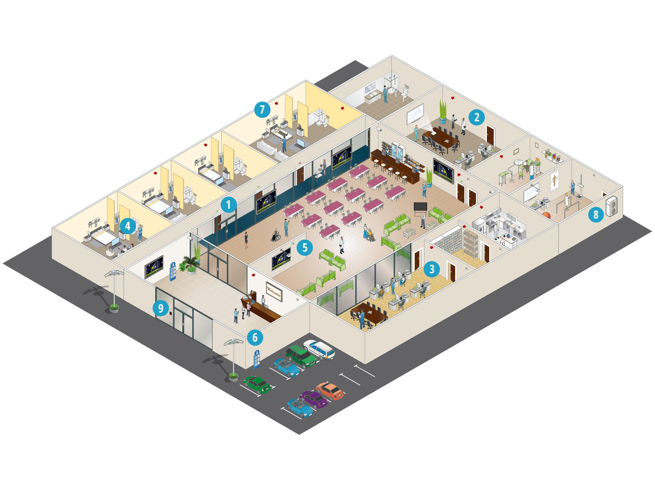 Wie unterstützen die Lösungen von Panasonic Pflegeheime?