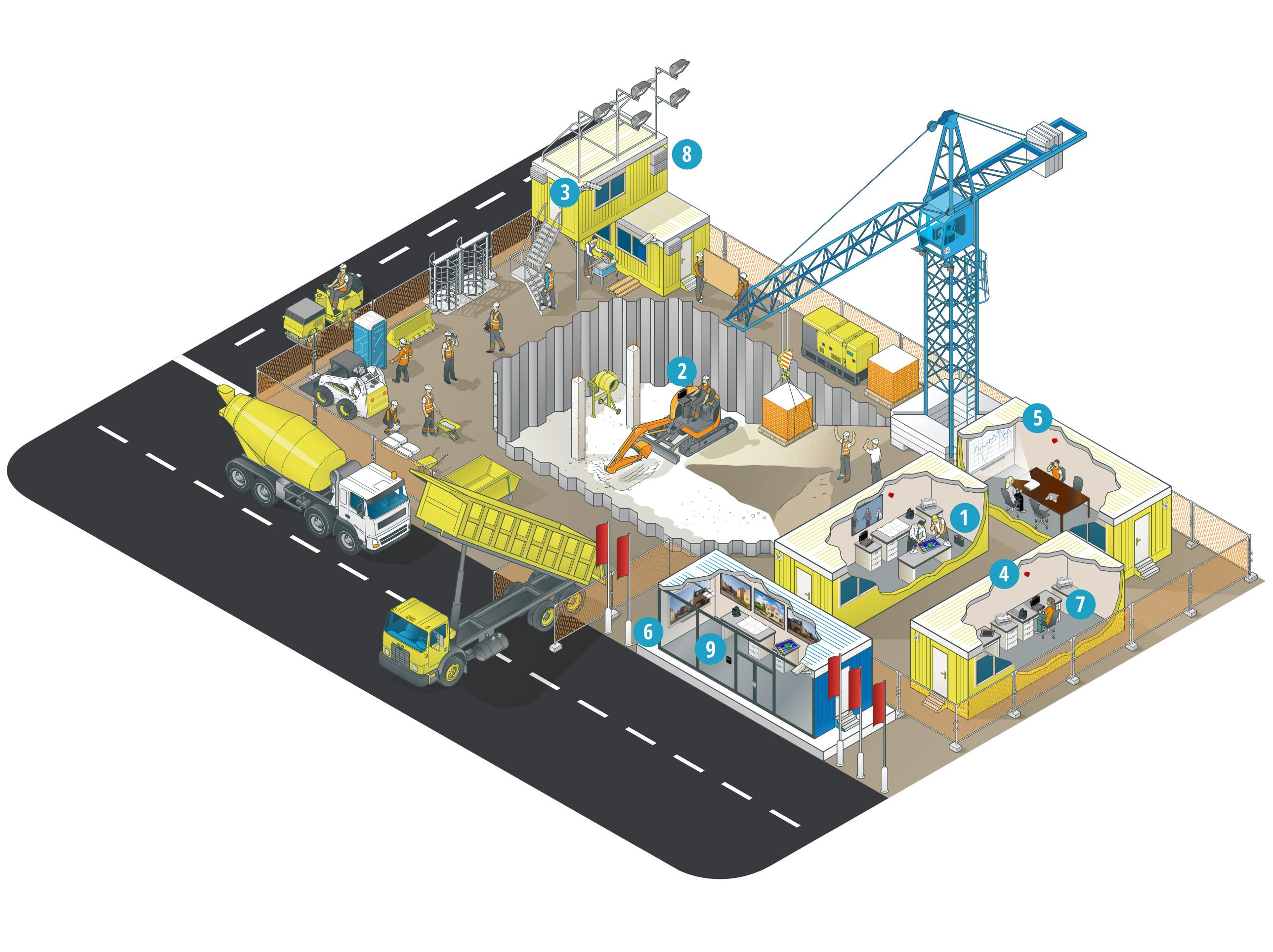 Wie unterstützen die Lösungen von Panasonic das Bau- und Ingenieurswesen?
