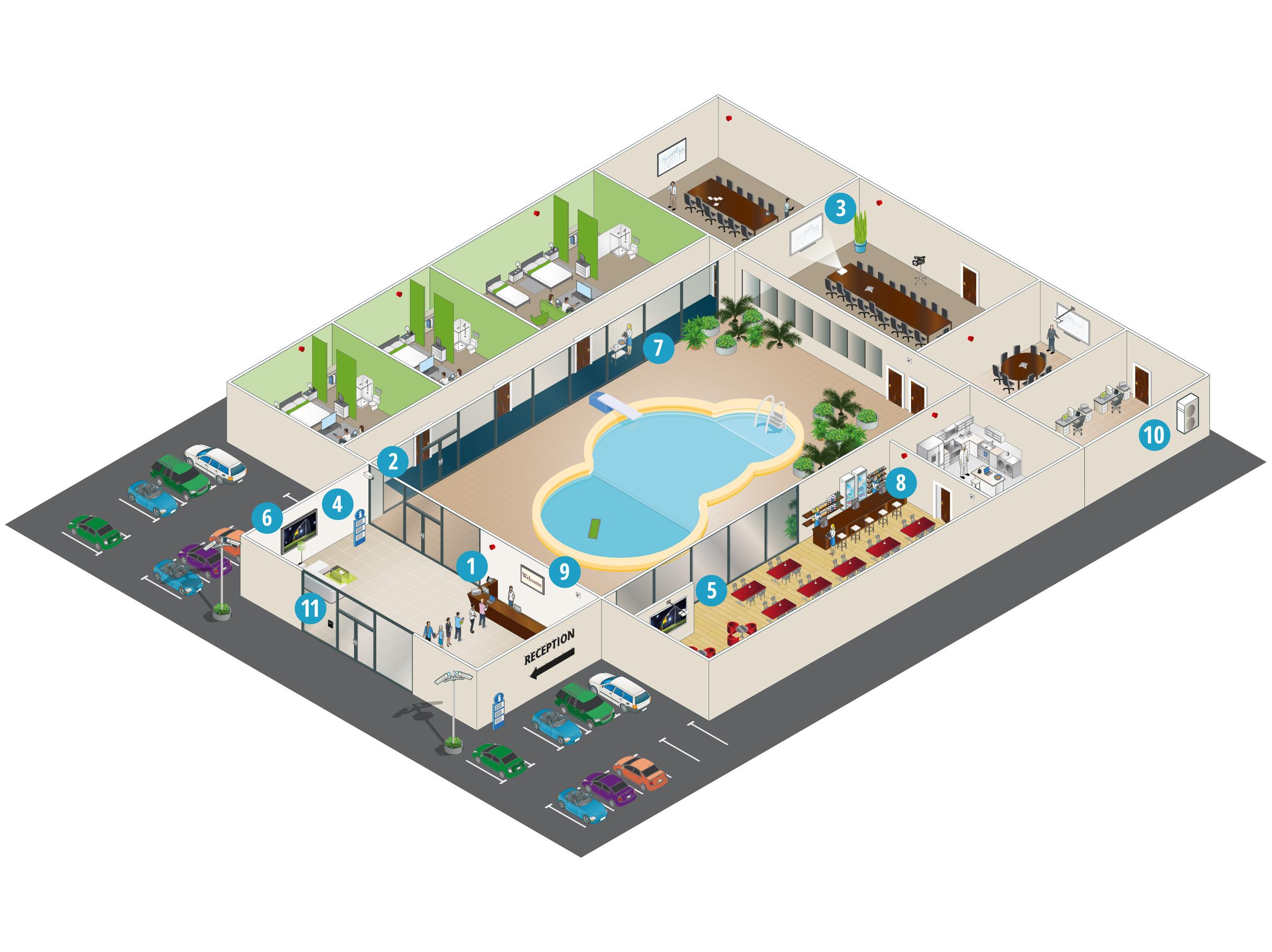Wie unterstützen die Lösungen von Panasonic Hotels?