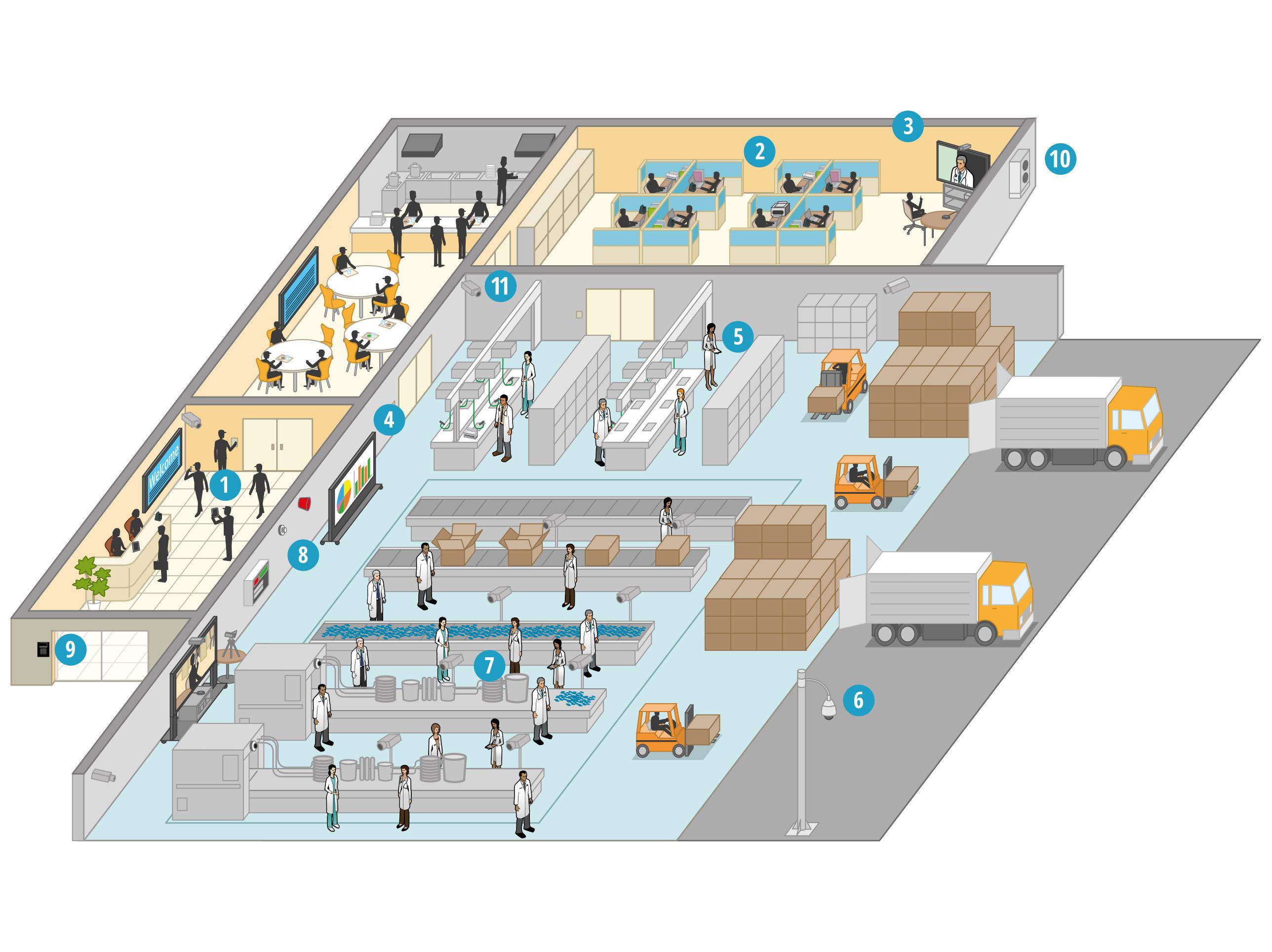 Wie unterstützen die Lösungen von Panasonic die Pharmaindustrie?