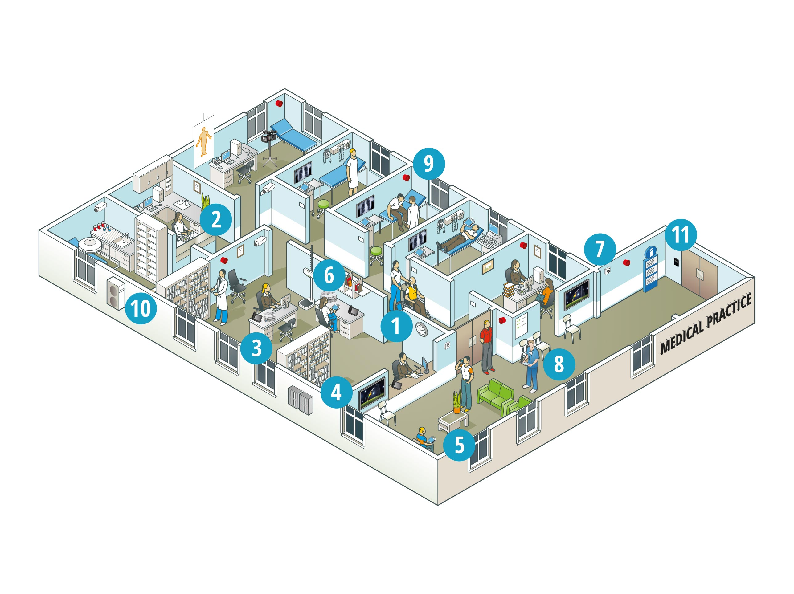 Wie unterstützen die Lösungen von Panasonic Arztpraxen?