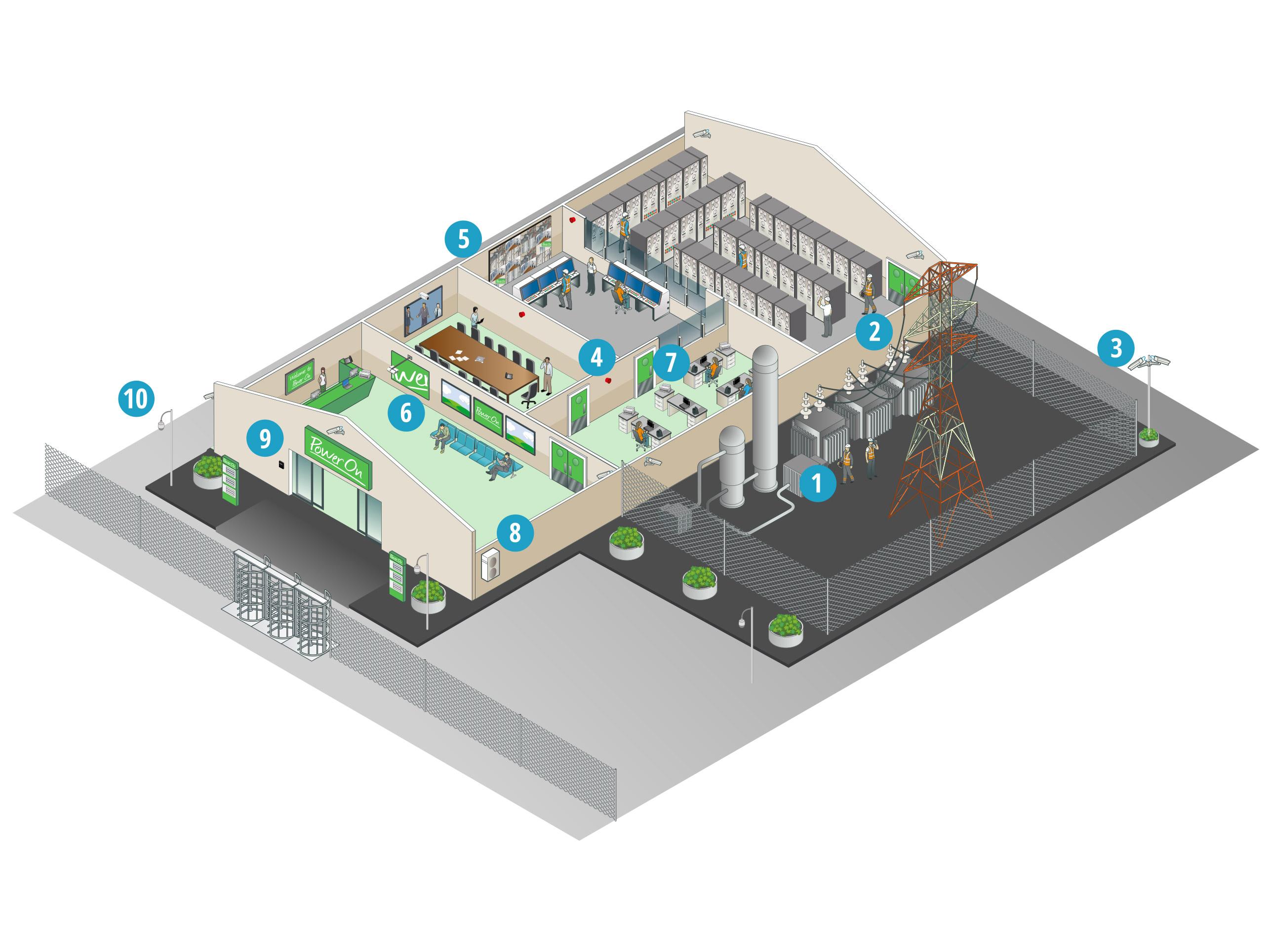 Wie unterstützen die Lösungen von Panasonic den Versorgungssektor?